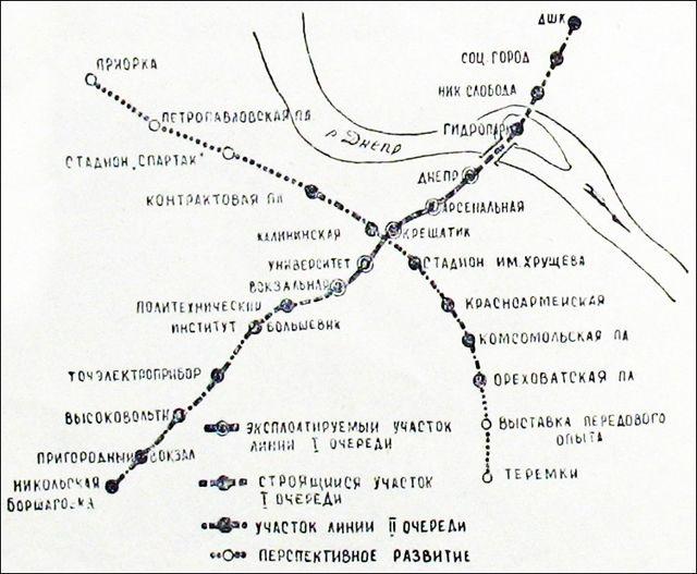 Схема развития киевского