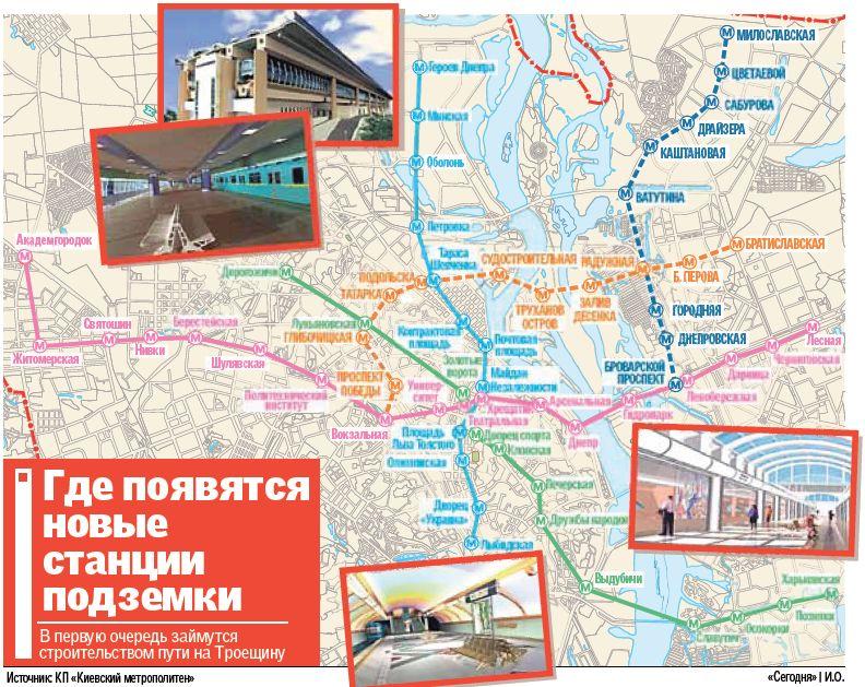 Стратегии развития Киева